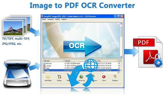 PDF para HTML - OnlineConvert.com