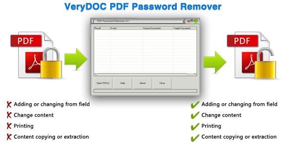 VeryDOC PDF Password Remover