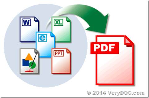How to convert MS-Office documents  docx,  xlsx to a PDF