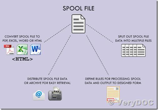 spl file viewer download